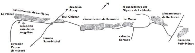 carnac